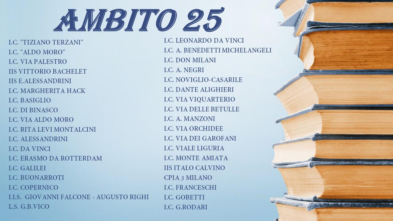 Ambito 25